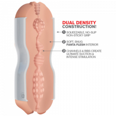 Extreme Toyz Tight Grip Dual Density Squeezable Strokers - Pussy & Mouth